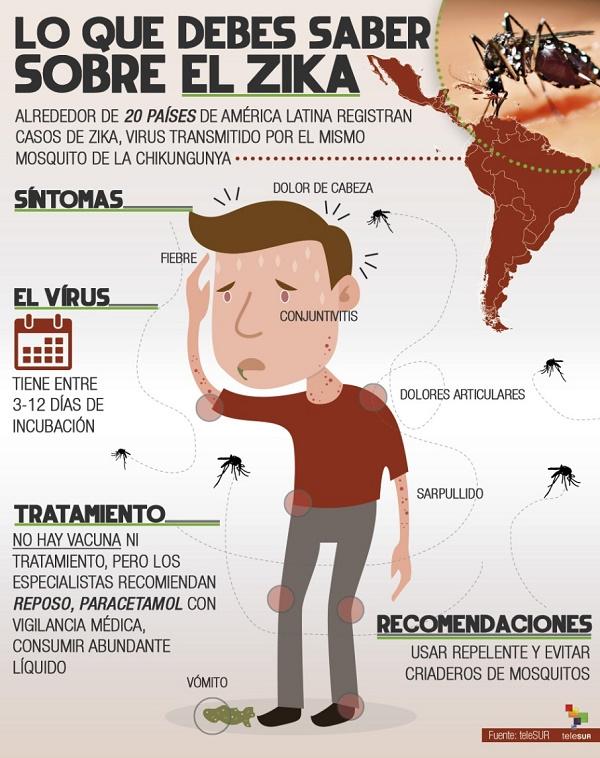 infografia-saberdezika-950x1200_751175111