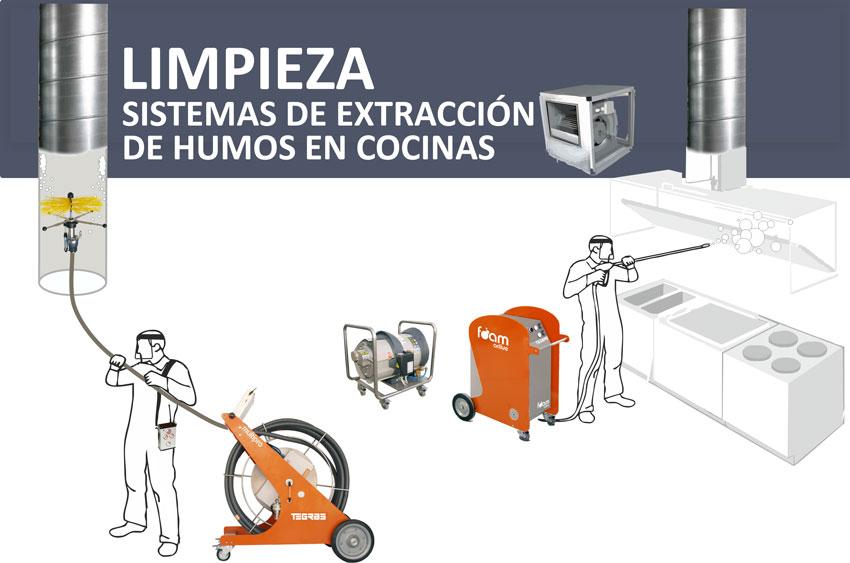 limpieza-extractores-mailchimp-web